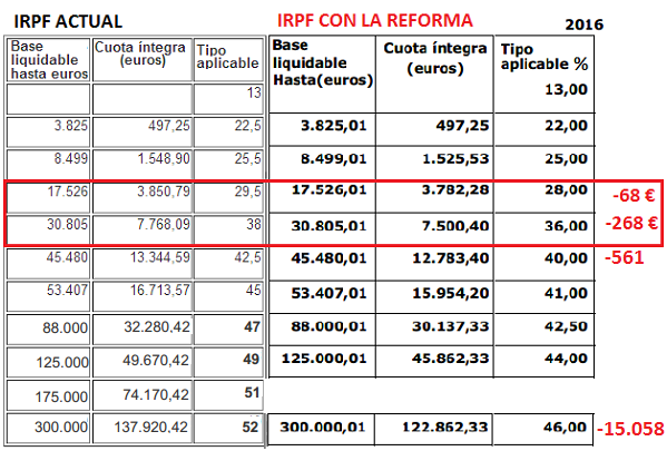 REFORMA FISCAL UPN